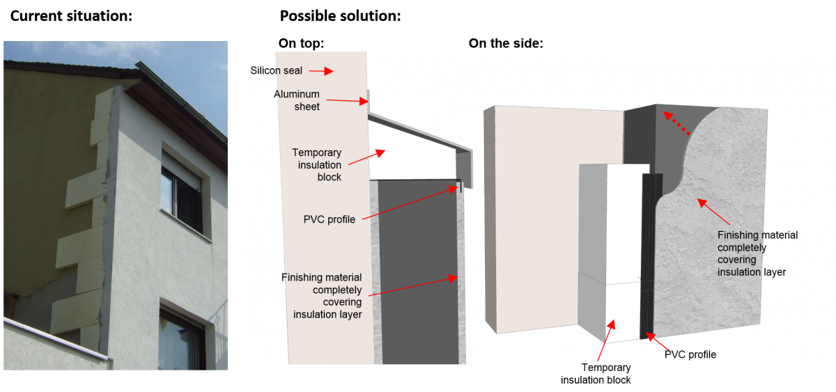 Find Out More About Exterior Insulation In Step By Step Retrofits: